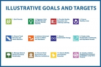 Why the Sustainable Development Goals Matter
